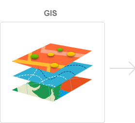 Step 4: GIS - Geographical Information System